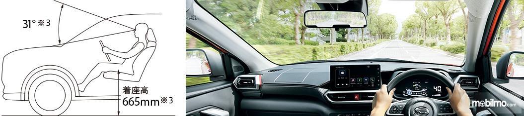 Gambar menunjukkan sudut pandang pengemudi Daihatsu Rocky 2019
