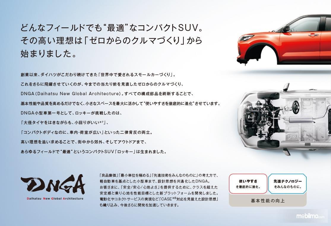 Gambar menunjukkan konsep rancang bangun DNGA Daihatsu