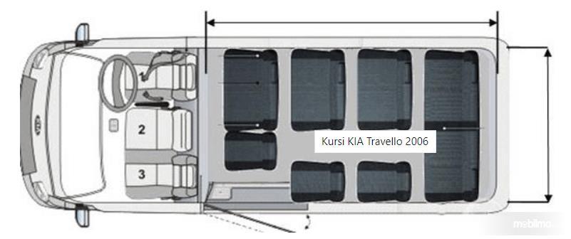 Gambar ini menunjukkam ilustrasi pada penataan desauan KIA Travello 2006