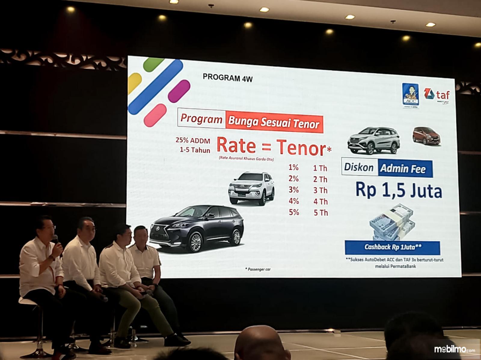 Foto menunjukkan saat pembukaan Promo Astra Auto Fest 2020
