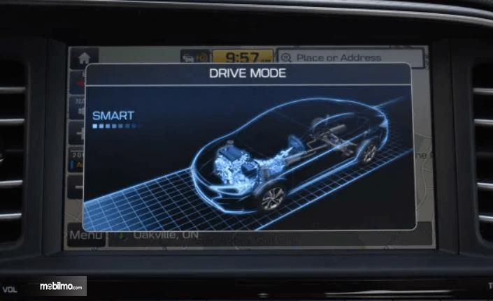 Gambar ini menunjukkan teknologi smart drive Mode