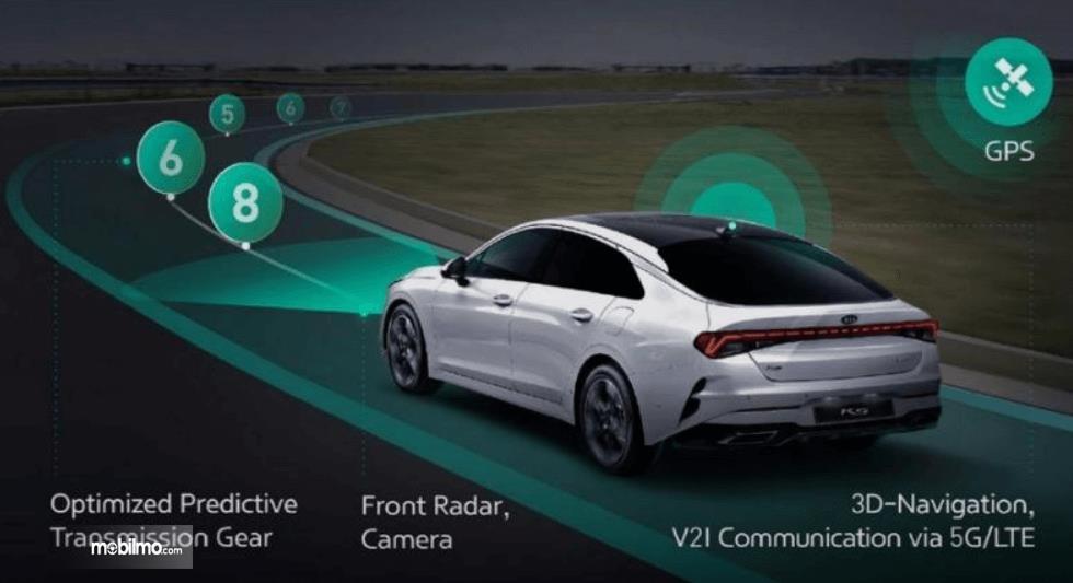 Gambar ini menunjukkan teknologi transmisi baru ICT