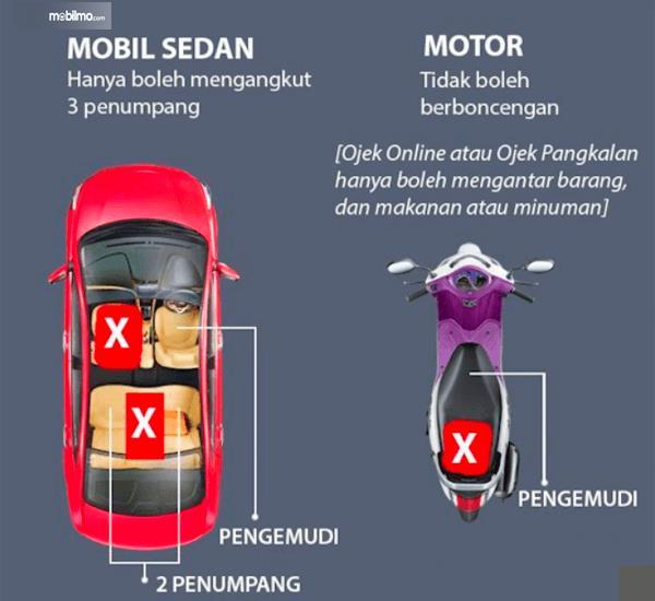 gambar ini menunjukkan ilustrasi posisi duduk mobil 5 penumpang saat PSBB