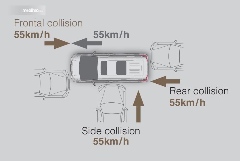Gambaran Fitur Keselamatan Toyota Alphard Hybrid