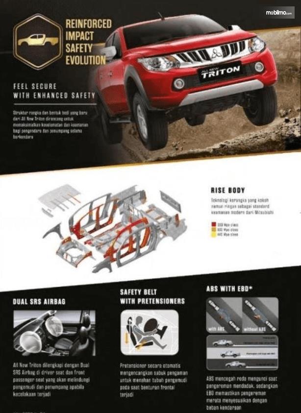 Gambar ini menunjukkan fitur mobil Mitsubishi Strada Triton 2017