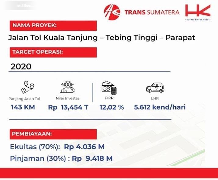 Plan Tol Kuala Tanjung-Tebing Tinggi-Parapat