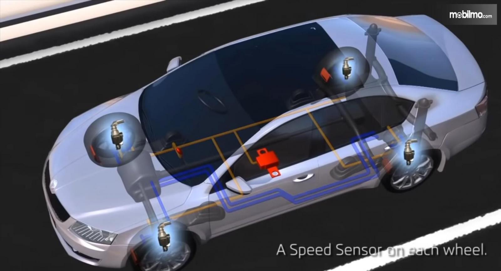Gambar ini menunjukkan 4 sensor yang mendukung kinerja fitur ESP