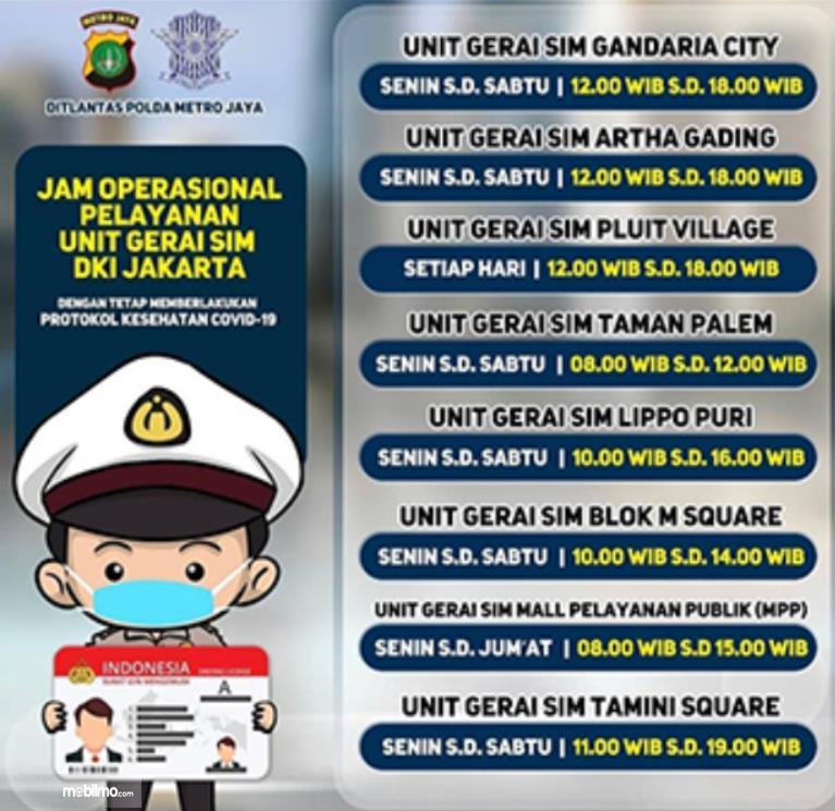 Gambar ini menunjukkan informasi jadwal buka gerai SIM Jakarta