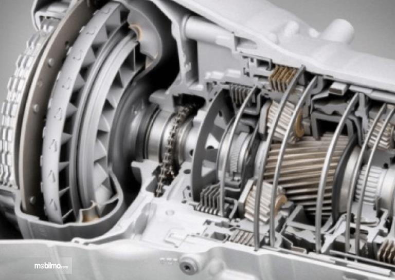 Gambar ini menunjukkan komponen di dalam kopling mobil