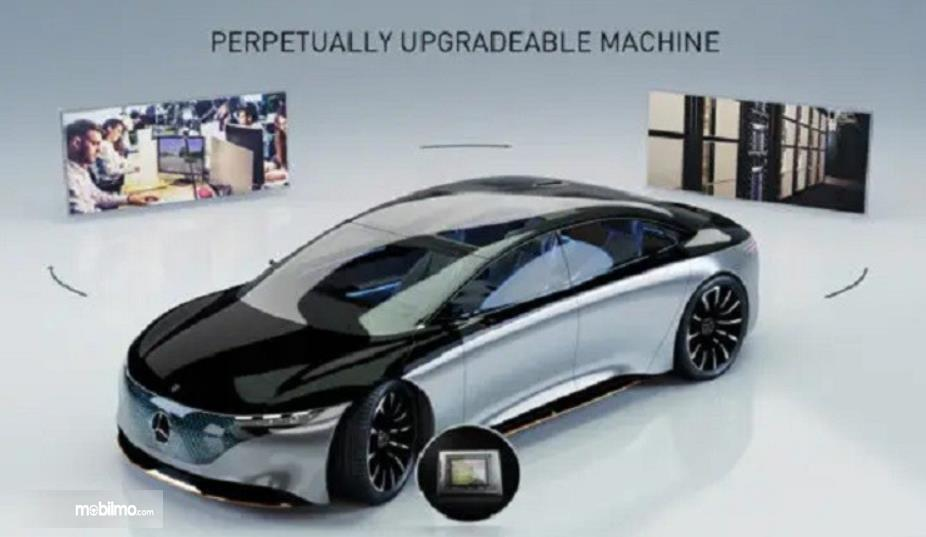 Gambar ini menunjukkan ilustrasi teknologi Mercedes-Benz bisa diupgrade