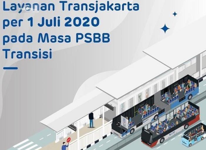 Gambar ini menunjukka informasi pembukaan layanan Transjakarta dibuka