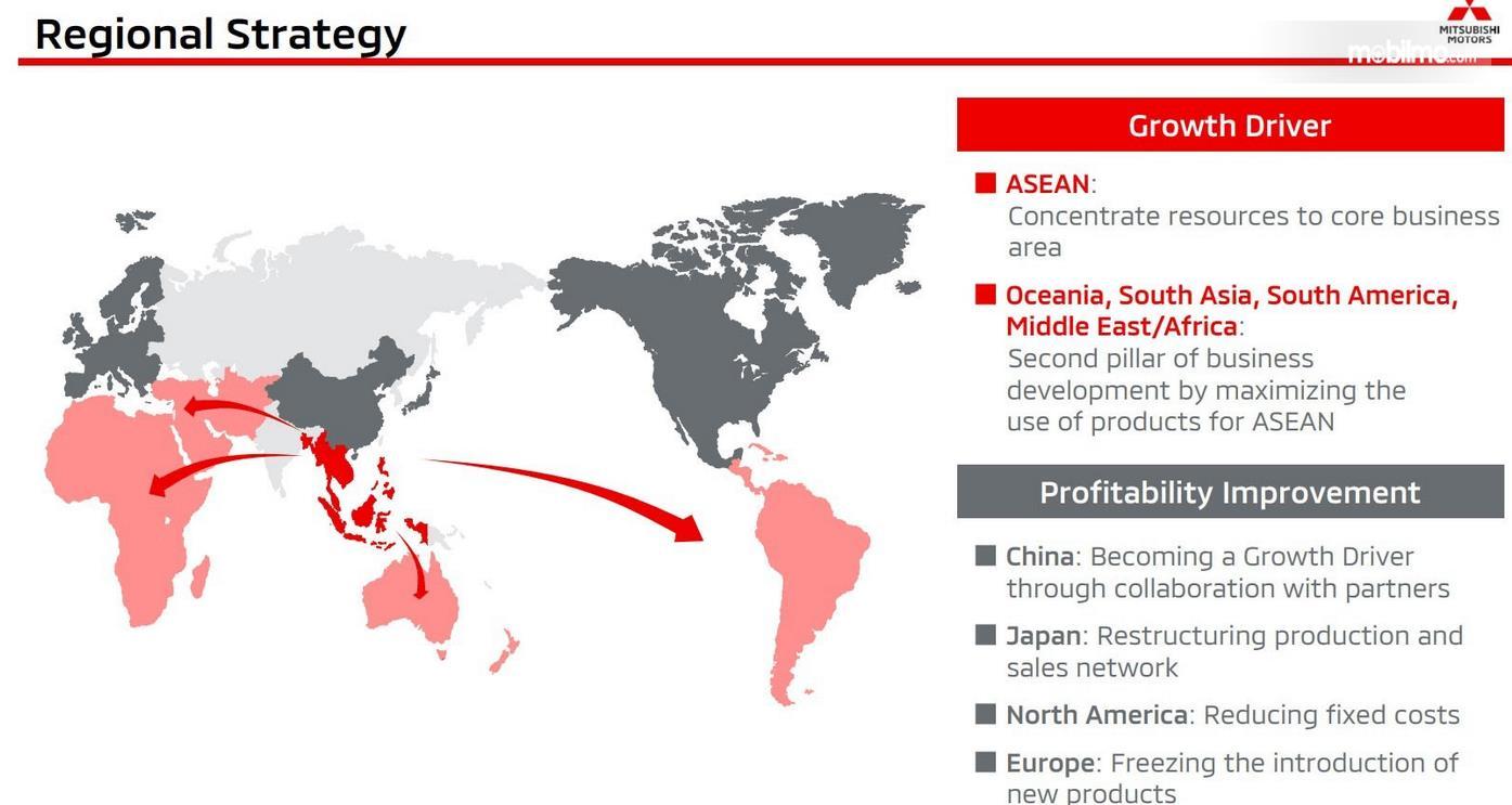 Gambar ini menunjukkan Regional Strategy Mitsubishi