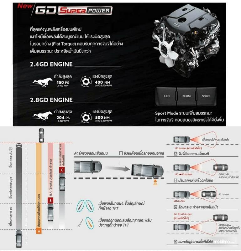 Gambar ini menunjukkan mesin dan fitur mobil Toyota Hilux Revo Thailand
