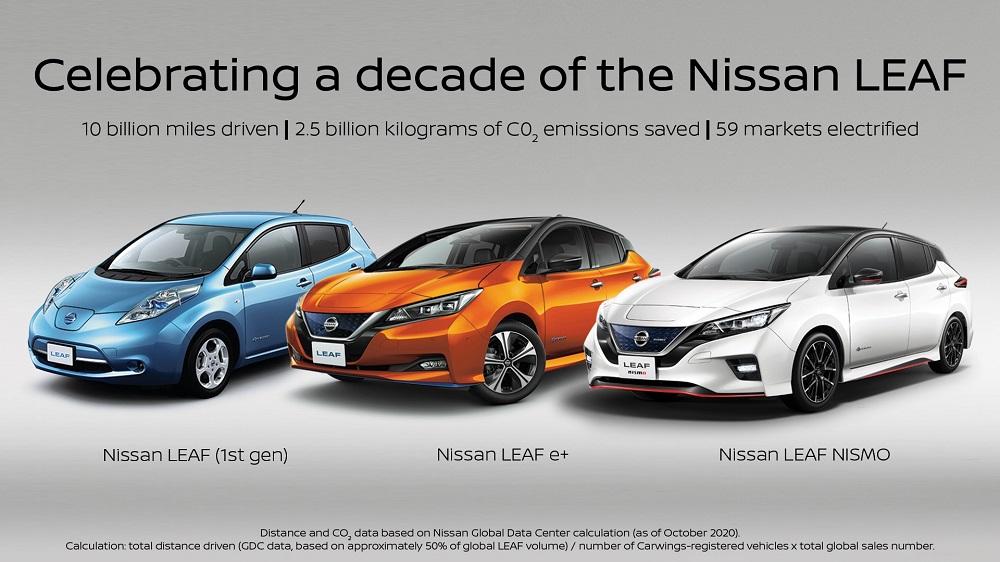 Foto 3 vaian Nissan LEAF