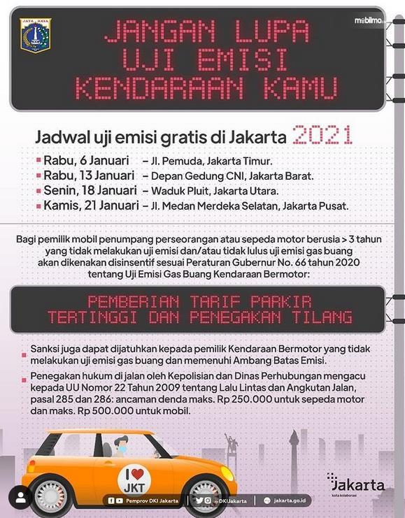 Gambar ini menunjukkan informasi jadwal pengujian emisi gratis di DKI Jakarta