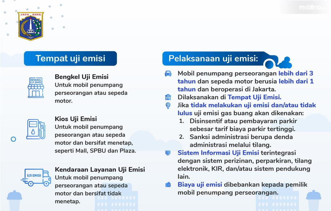 Informasi mengenai pelaksanaan uji emisi gas buang
