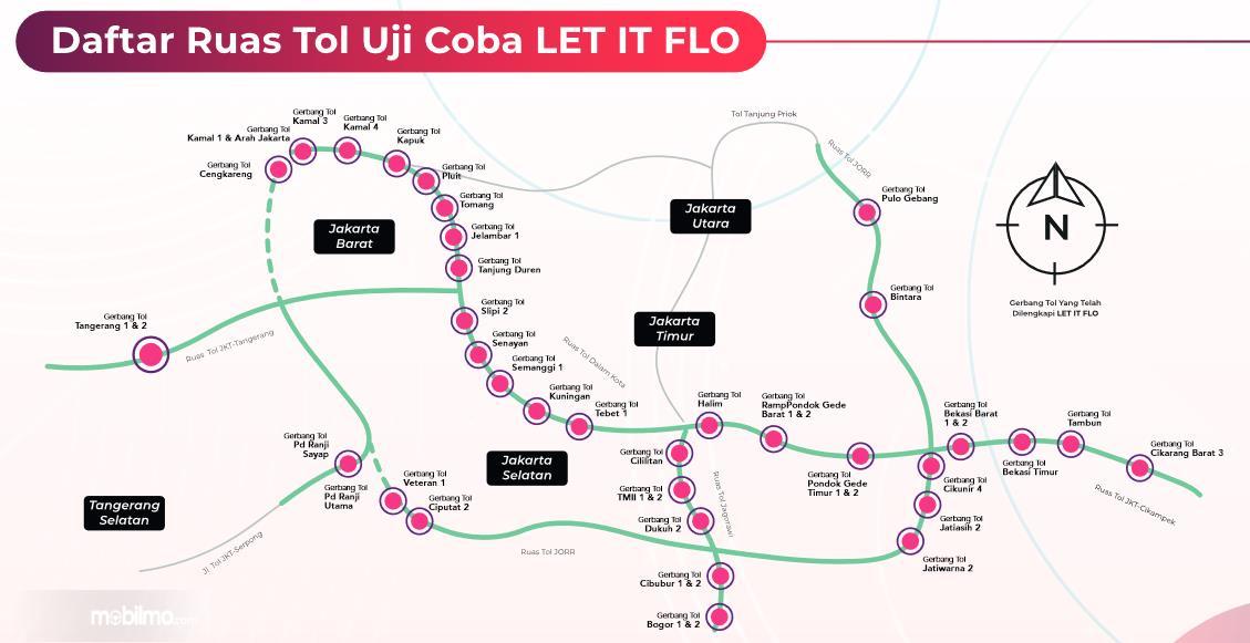 Gambar ini menunjukkan beberapa titit ruas uji coba Let It Flo