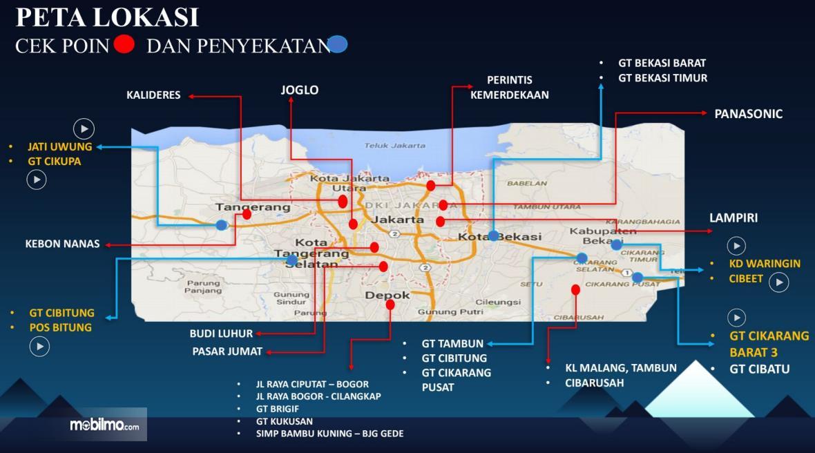 Gambar ini menunjukkan peta lokasi cek poin dan penyekatan mudik lebaran 2021