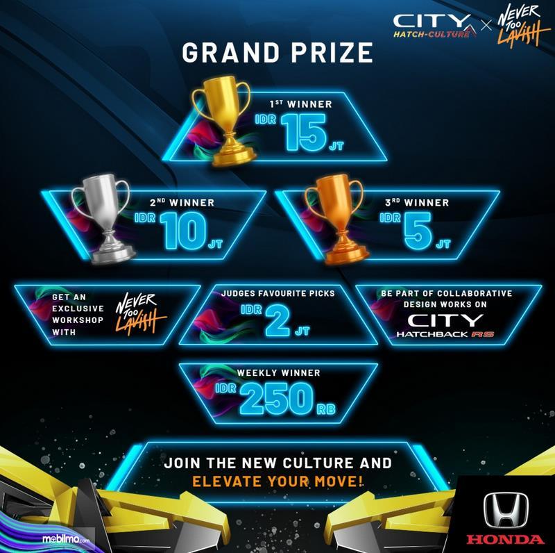 Gambar ini menunjukkan brosur hadiah dalam kompetisi dari Honda