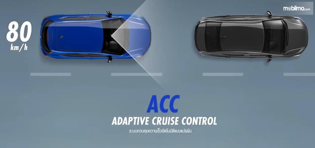 Gambar ini menunjukkan fitur ACC pada Honda City Hatchback e:HEV