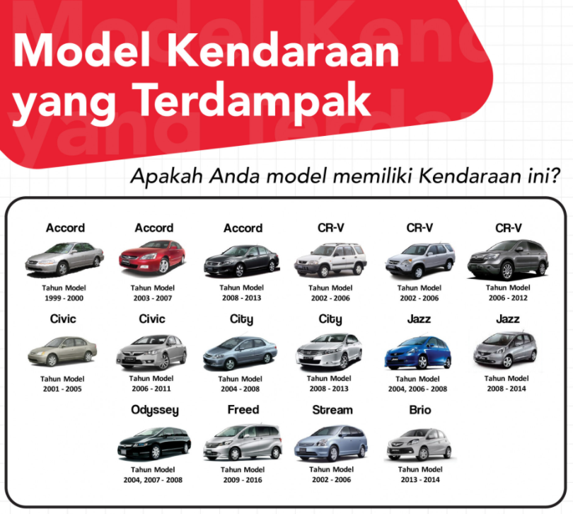 Gambar ini menunjukkan beberapa model mobil Honda yang terdampak recall Inflator Airbag