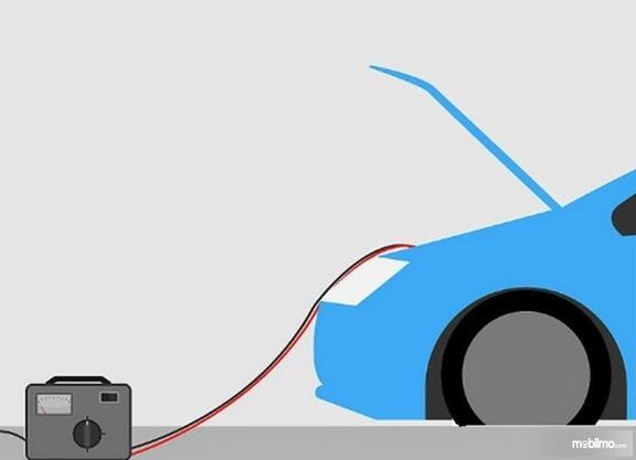Gambar sebuah mobil yang sedang mengisi listrik dengan pakai charger
