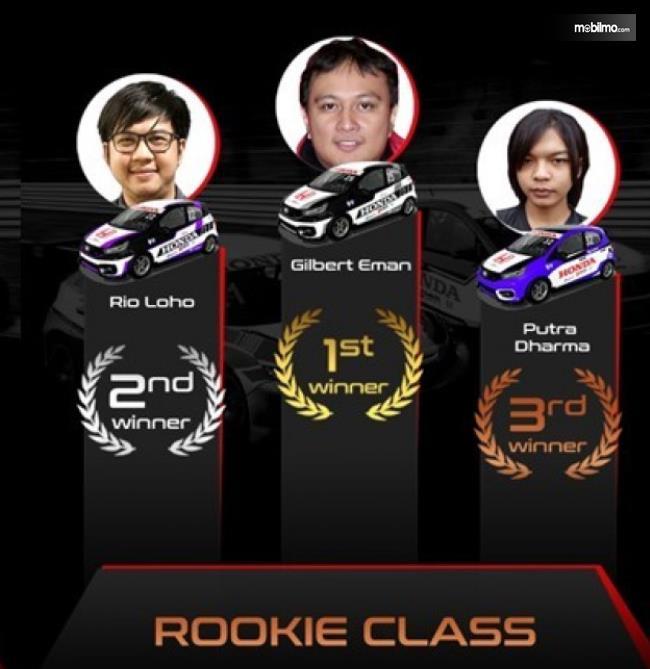 Gambar ini menunjukkan juara di kelas Rookie HRSC 2