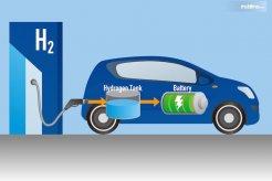 Siap-Siap, Ada Mobil Berbahan Bakar Air dan Alumunium di India