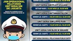 Ingin Perpanjang SIM Di Layanan Gerai SIM Mall Jakarta, Ini Jadwalnya