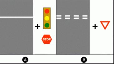 Arti garis Marka jalan Raya (Garis Melintang Utuh Dan Putus Putus), Pengendara Mobil Wajib tahu Lho !