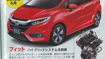 All New Honda Jazz Facelift Bakal Dibekali Mesin Turbo