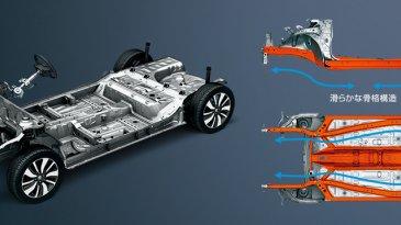 Inilah Rekayasa Desain Ertiga Generasi Baru Ala Indianautoblog