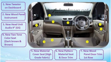Intip Interior Suzuki Ertiga Dreza Serta Fitur Keamanan Varian Tertinggi Ertiga