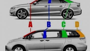 Mengetahui Pilar A,B,C,D Pada Mobil Dan Fungsinya
