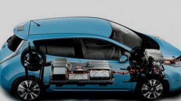 Kata Menperin Mobil Listrik Diwajibkan Pakai Baterai Dalam Negeri
