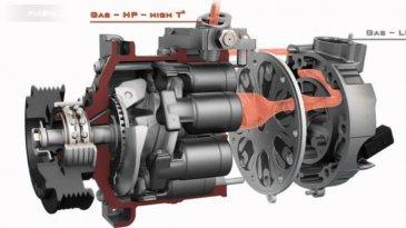 Beberapa Tanda Kompresor AC Mobil Lemah Yang Perlu Diperhatikan
