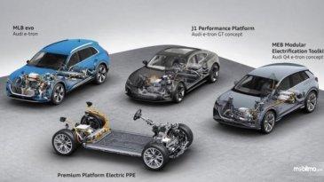 Tidak Ditempatkan Dalam Satu Keranjang, Audi Menyiapkan 30 Mobil Listrik Dengan 4 Platform