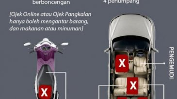 Berkendara Aman Saat Pandemi Corona, Ikuti Aturan Pedoman PSBB Dari Pemerintah