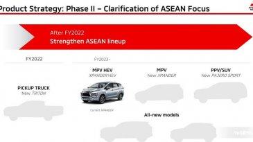 Sematkan Mesin Hybrid Pada Xpander, Mitsubishi Punya Banyak Model Baru