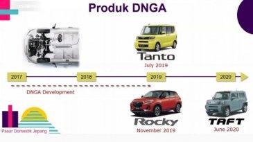 Mengenal Platform DNGA, Punya Banyak Keunggulan Yang Dimiliki