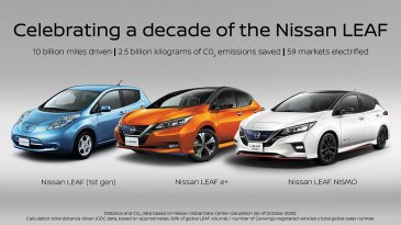 Genap 10 Tahun, Penjualan Nissan LEAF Lebih Dari 500.000 Unit