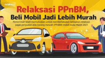 Masyarakat Menunda Beli Mobil Daihatsu & Toyota Untuk Tunggu Relaksasi PPn BM 0%
